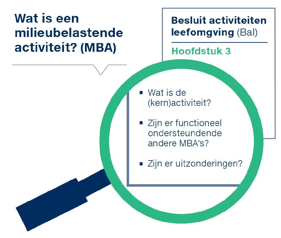 Wat is een belastende activiteit MBA1